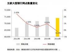 上市银行净利增速五年首回升 五大行减少